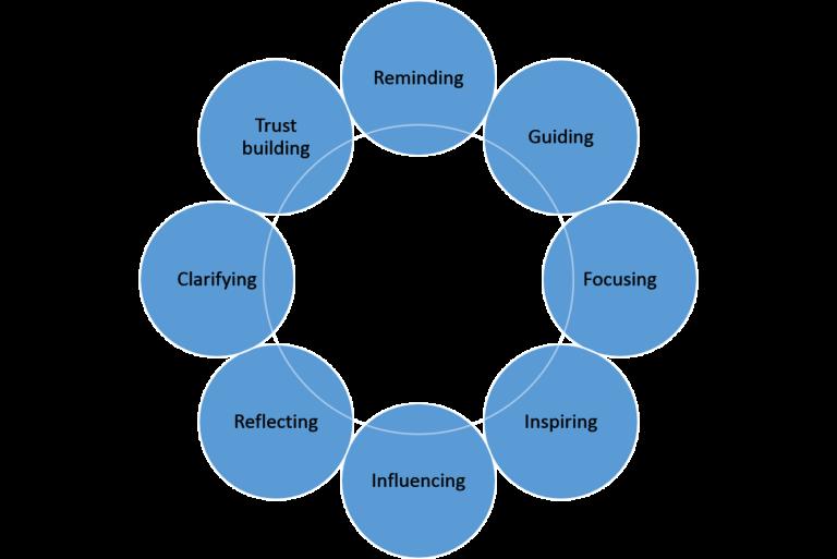 1_characteristics_of_transparent_values-768x513
